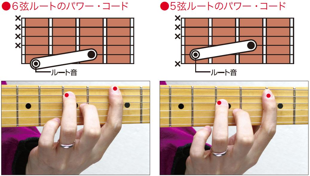 パワー・コードで弾こう! - 楽器ミニ・セミナー[エレキ・ギター] presented by DVD&CDでよくわかるシリーズ | リットーミュージック